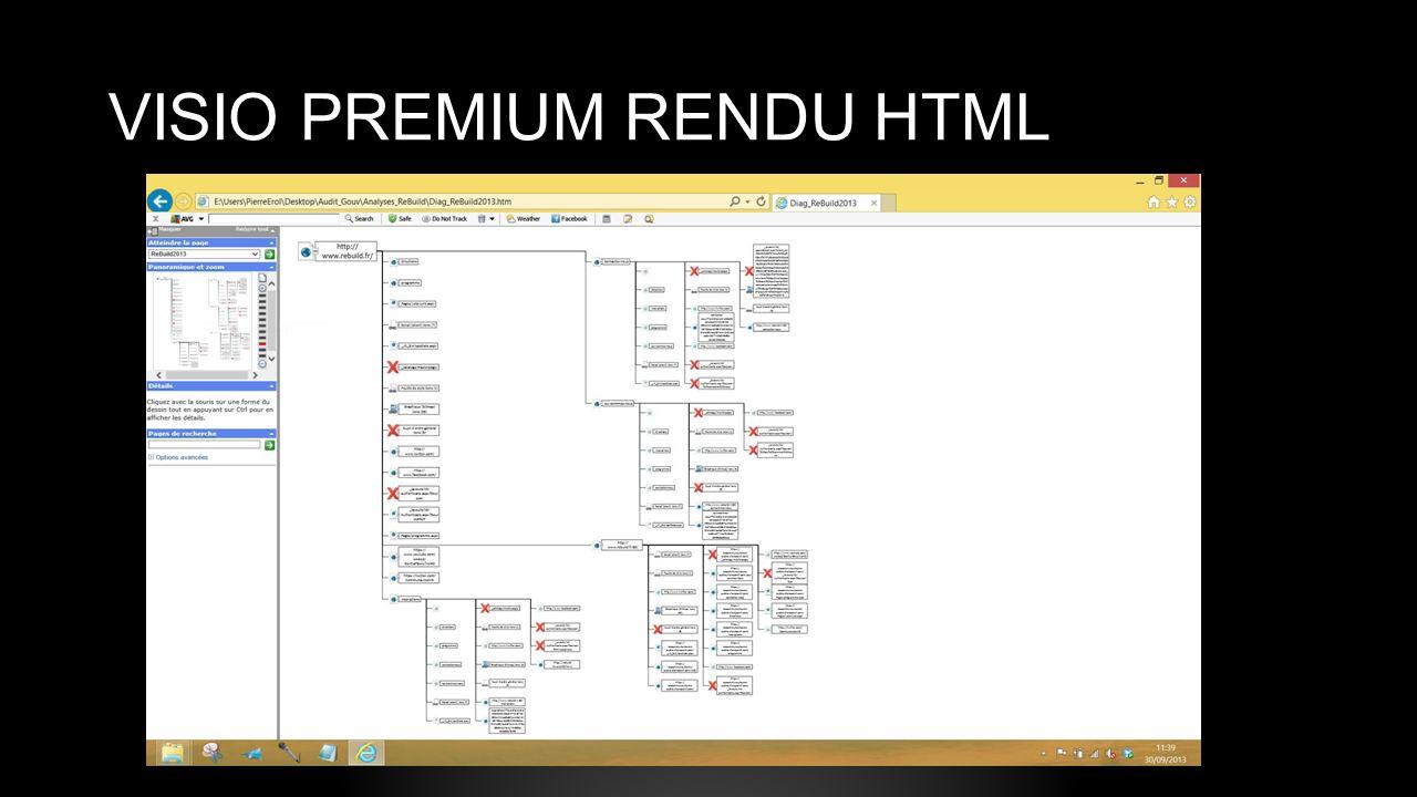 VISIO PREMIUM RENDU HTML