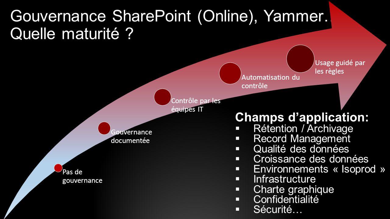 Gouvernance SharePoint (Online), Yammer… Quelle maturité