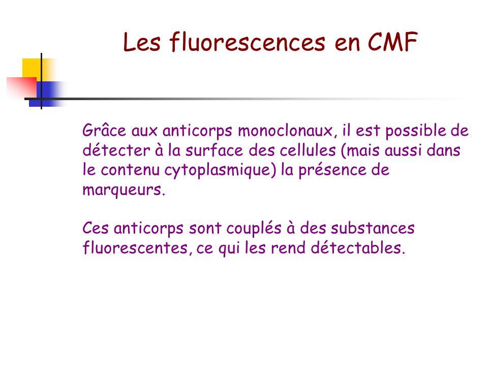 Les fluorescences en CMF