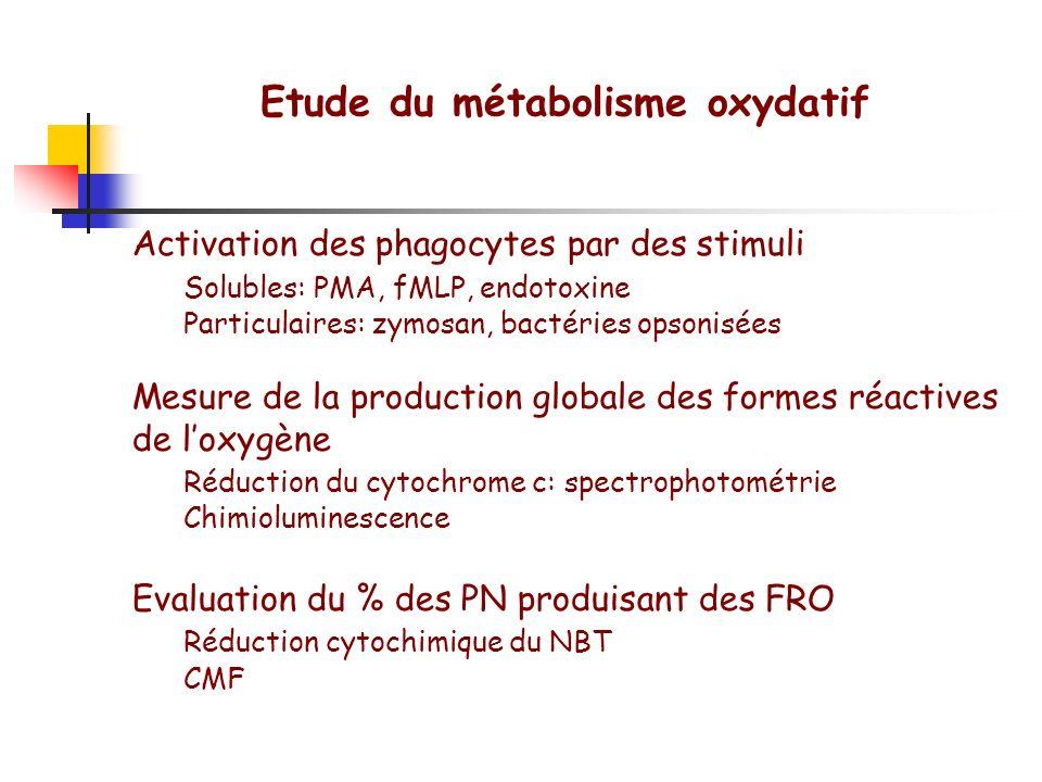 Etude du métabolisme oxydatif