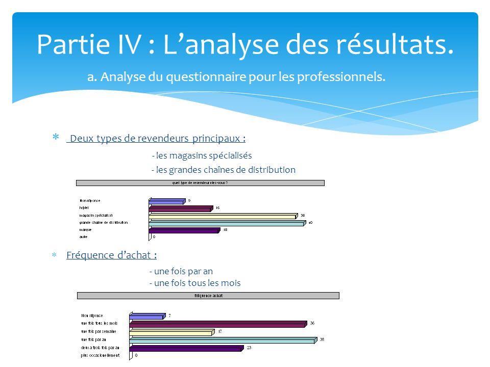 Partie IV : L'analyse des résultats.