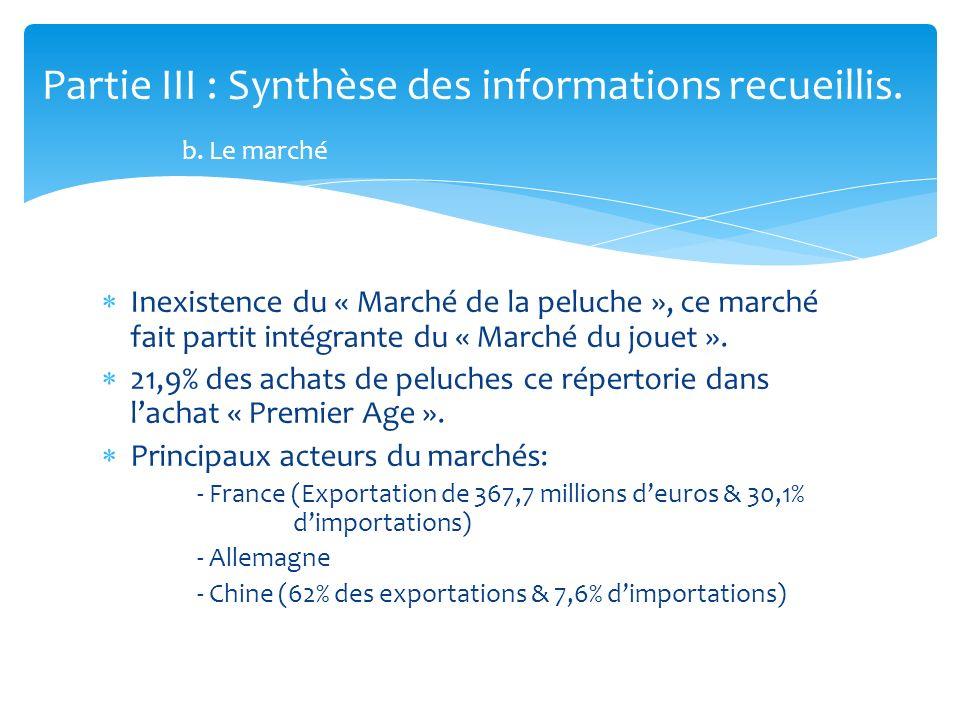 Partie III : Synthèse des informations recueillis.