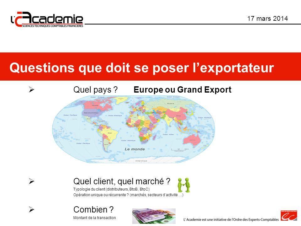 Questions que doit se poser l'exportateur