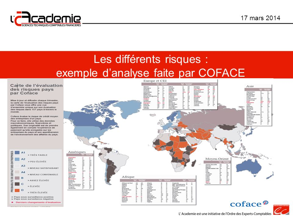 Les différents risques : exemple d'analyse faite par COFACE