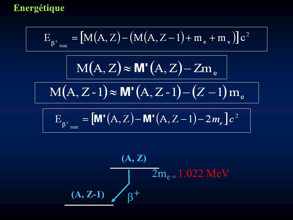 Energétique (A, Z) b+ 2me = 1.022 MeV (A, Z-1)