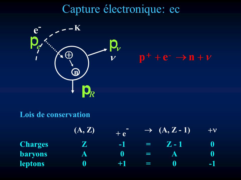 Capture électronique: ec