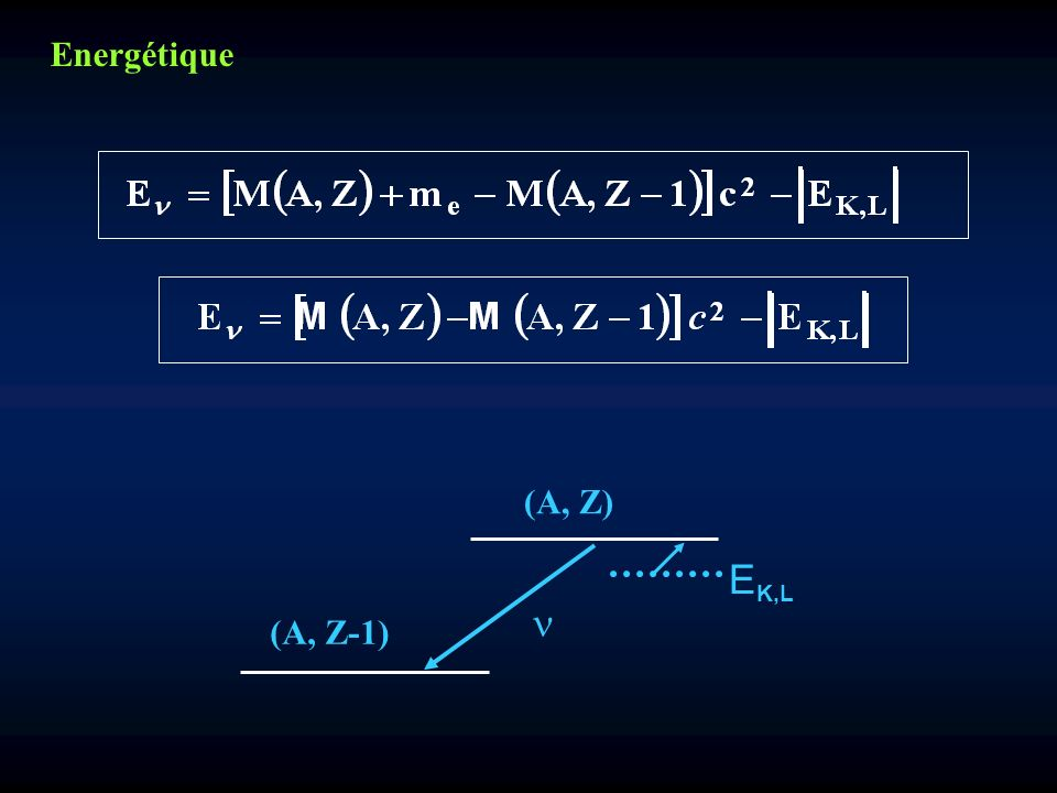 Energétique EK,L (A, Z) n (A, Z-1)