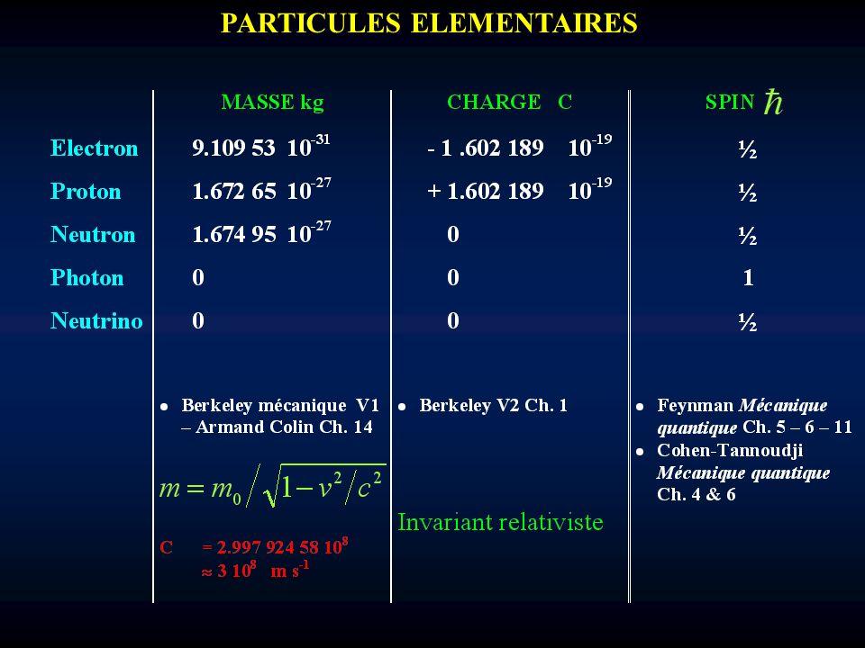 PARTICULES ELEMENTAIRES