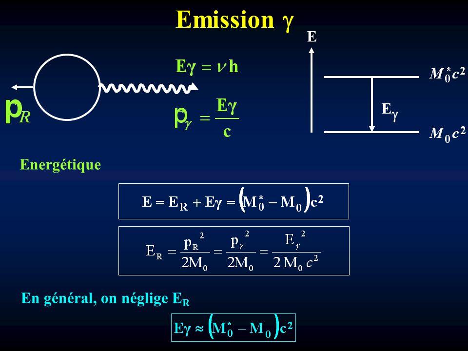 Emission g E Eg Energétique En général, on néglige ER