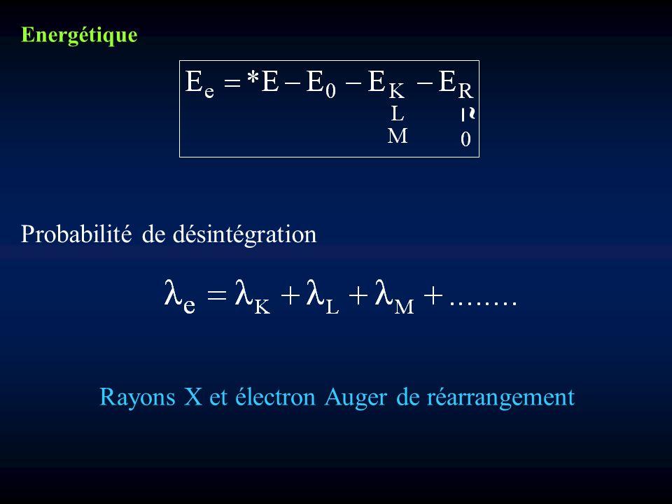 Rayons X et électron Auger de réarrangement