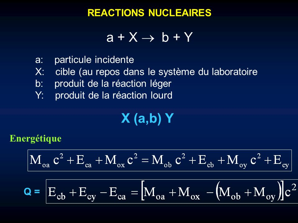 a + X  b + Y X (a,b) Y REACTIONS NUCLEAIRES a: particule incidente