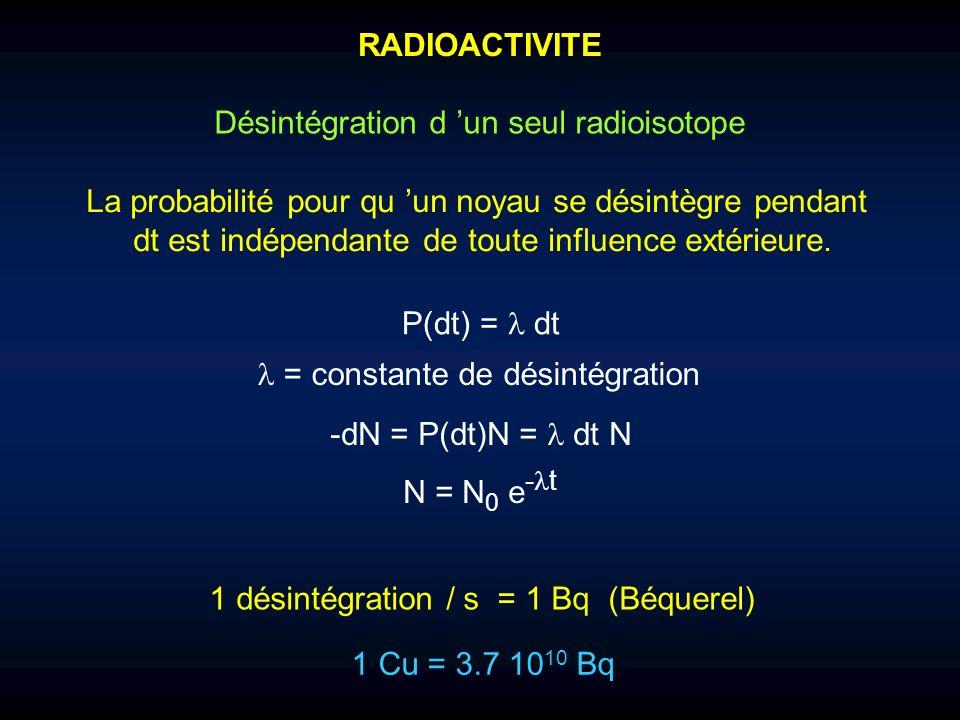 Désintégration d 'un seul radioisotope