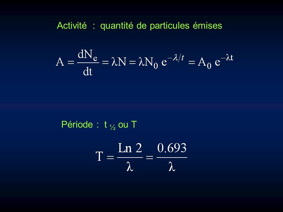 Activité : quantité de particules émises