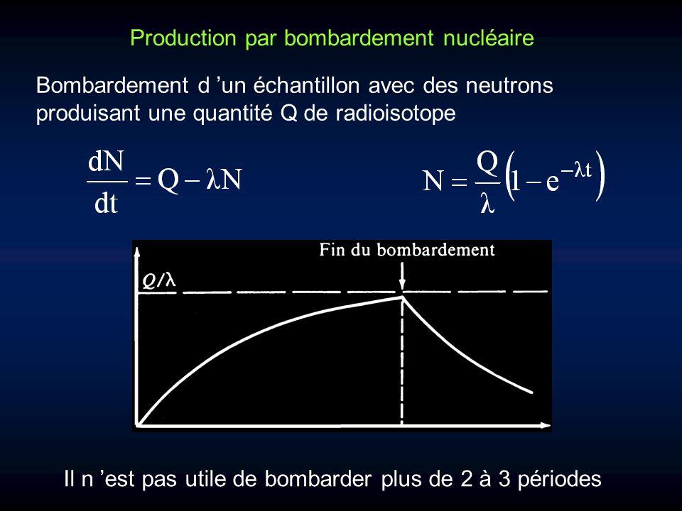 Production par bombardement nucléaire