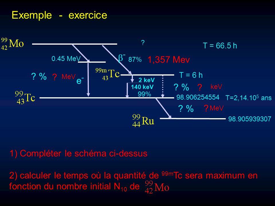 Exemple - exercice b- 1,357 Mev % e- % %