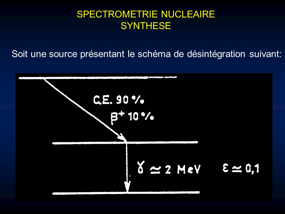 SPECTROMETRIE NUCLEAIRE