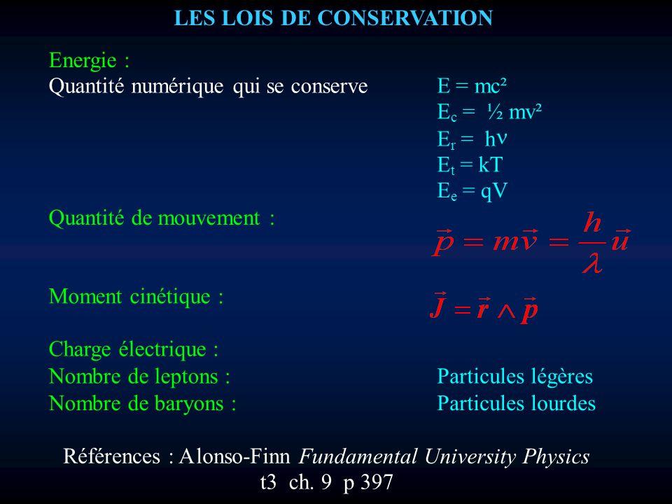 LES LOIS DE CONSERVATION