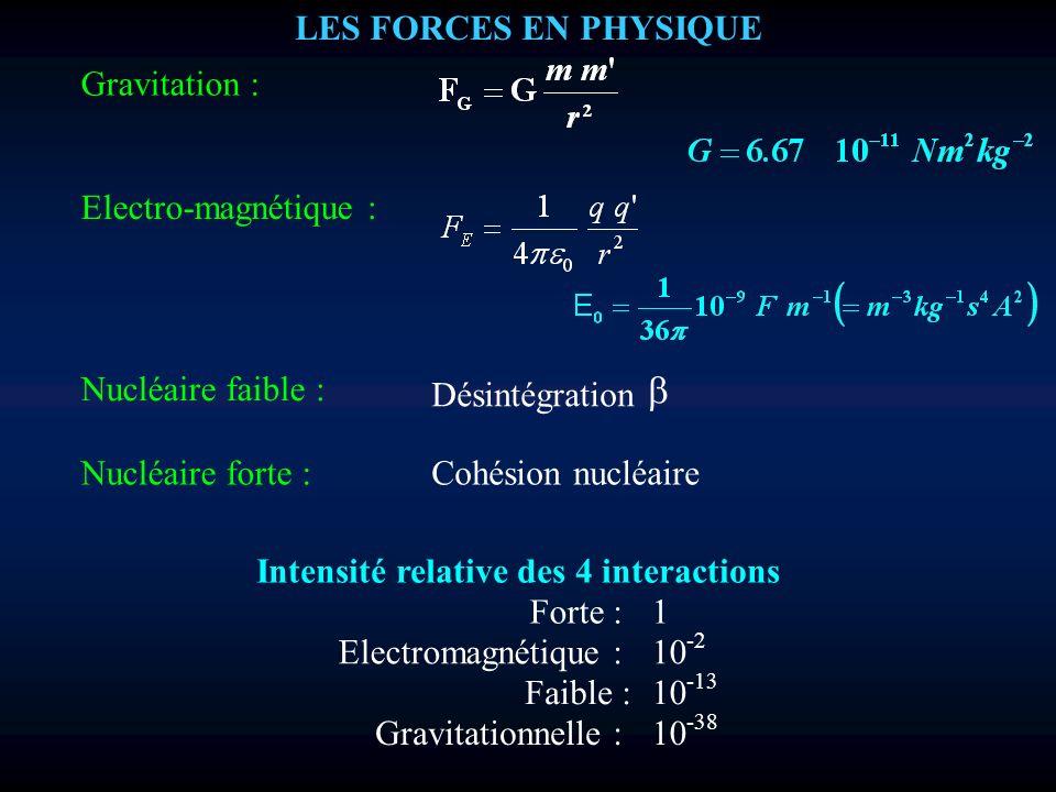 b LES FORCES EN PHYSIQUE Gravitation : Electro-magnétique :