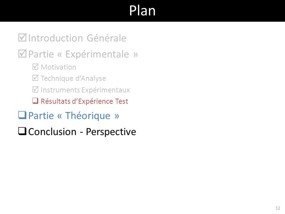 Plan Introduction Générale Partie « Expérimentale »