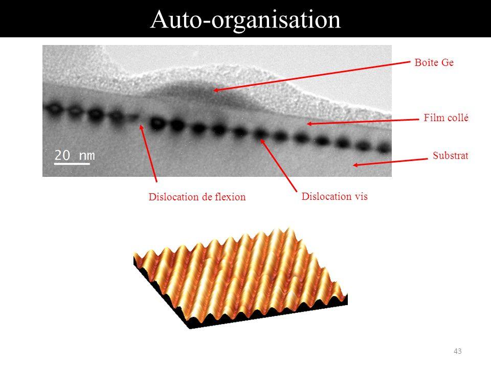 Auto-organisation Boîte Ge Film collé Substrat Dislocation de flexion