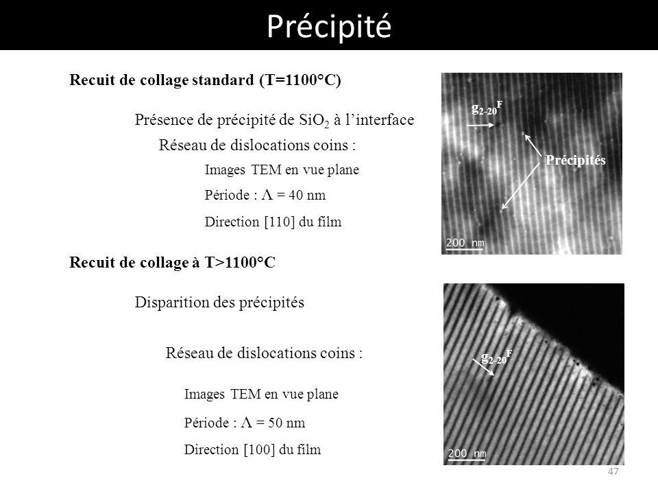 Précipité Recuit de collage standard (T=1100°C)