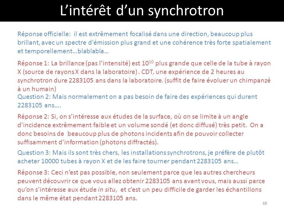 L'intérêt d'un synchrotron