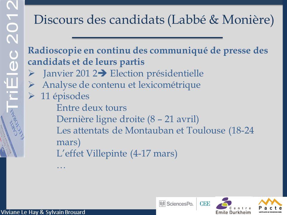 Discours des candidats (Labbé & Monière)