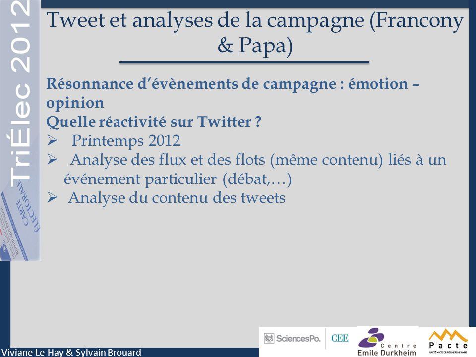 Tweet et analyses de la campagne (Francony & Papa)