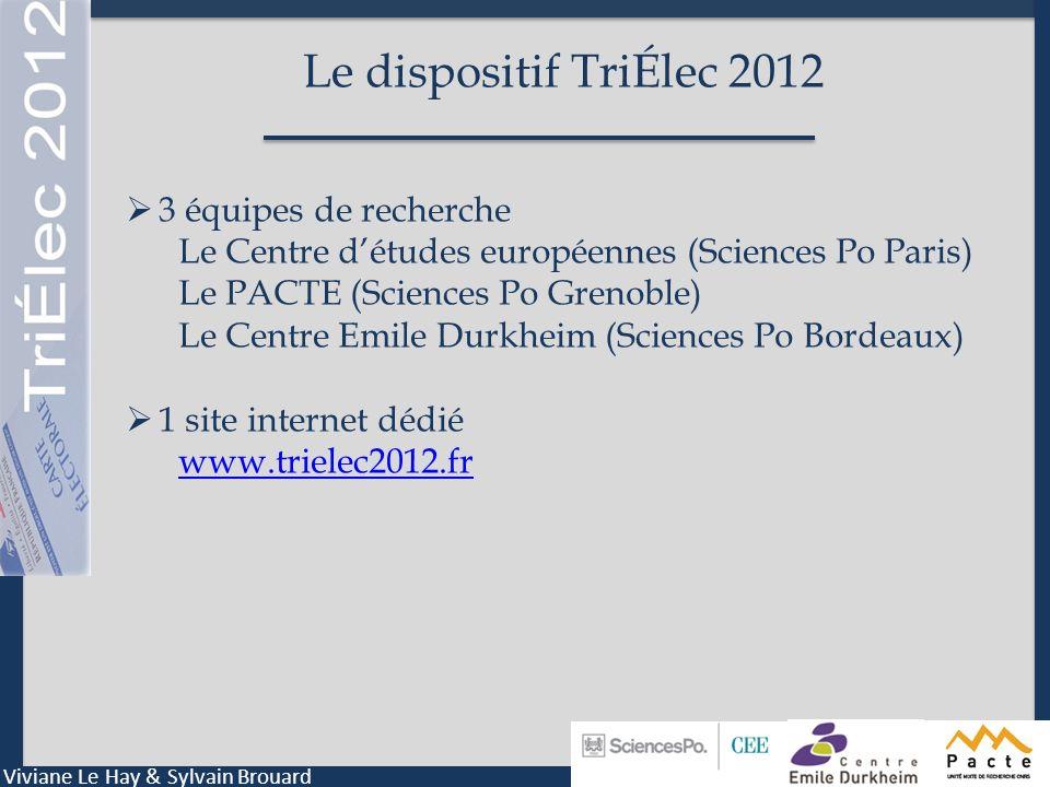 Le dispositif TriÉlec 2012 3 équipes de recherche
