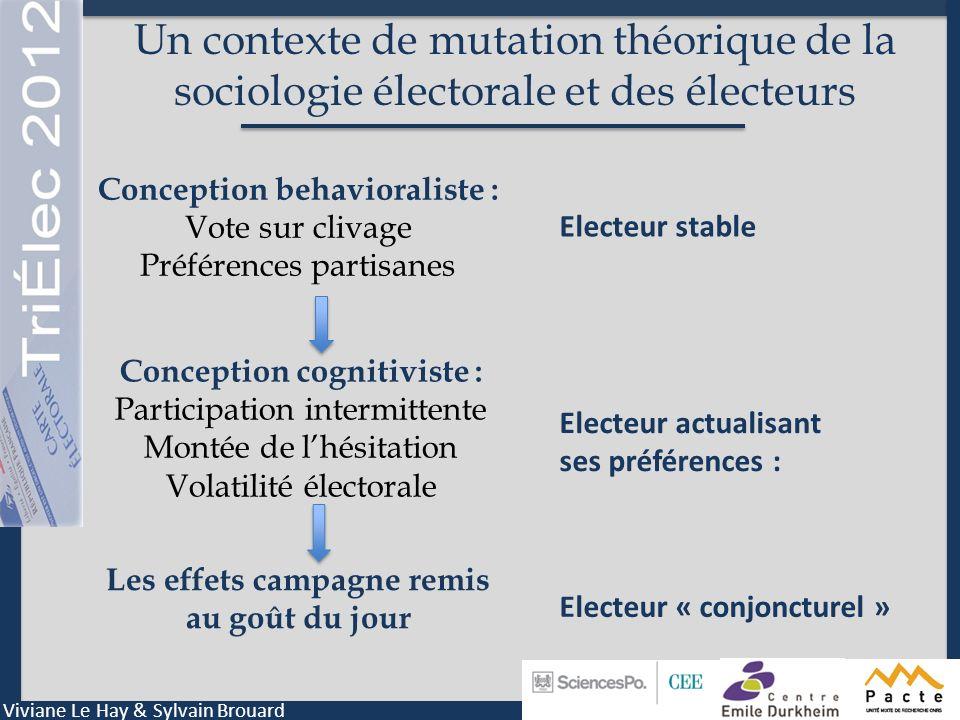 Un contexte de mutation théorique de la sociologie électorale et des électeurs