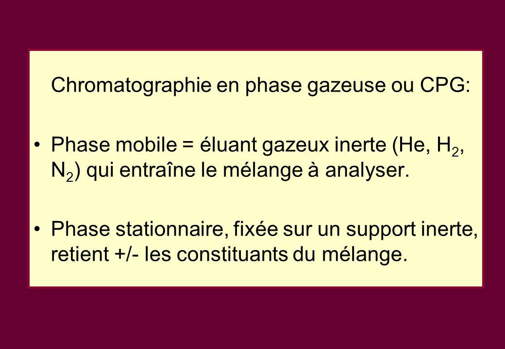 Chromatographie en phase gazeuse ou CPG: