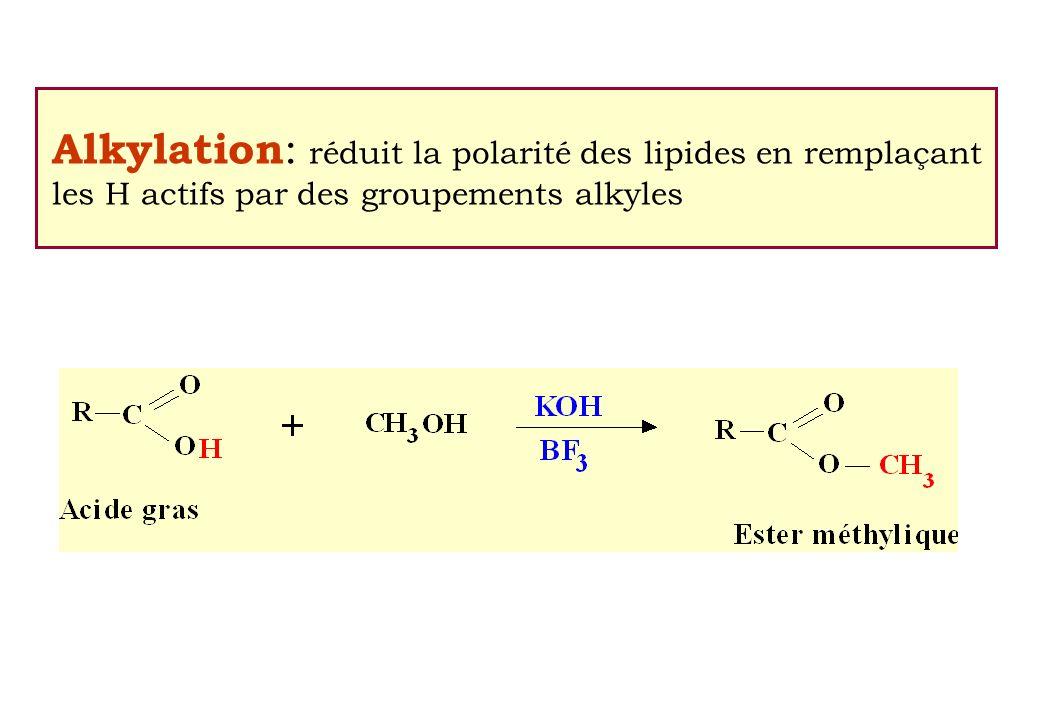 Alkylation: réduit la polarité des lipides en remplaçant les H actifs par des groupements alkyles
