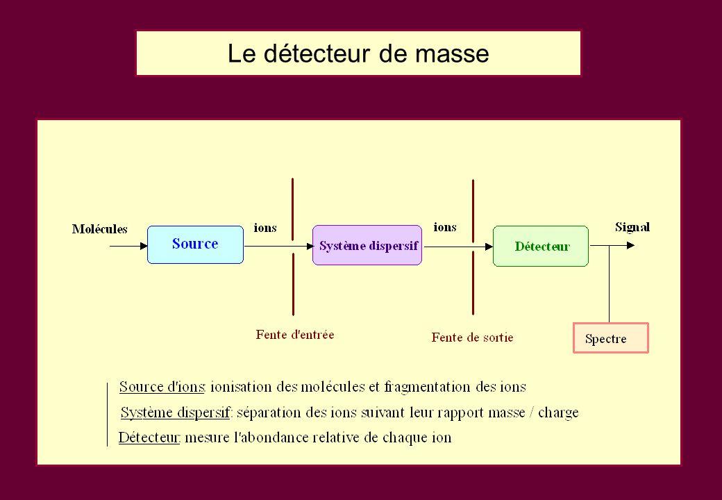 Le détecteur de masse