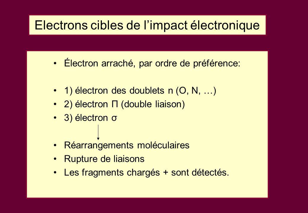 Electrons cibles de l'impact électronique