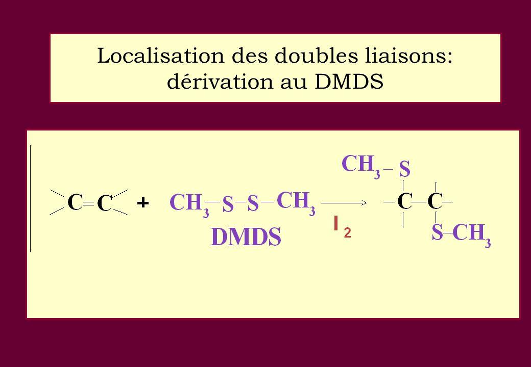 Localisation des doubles liaisons: dérivation au DMDS