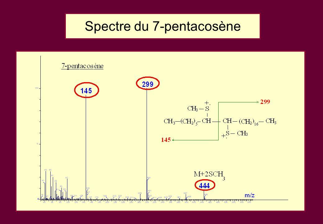 Spectre du 7-pentacosène