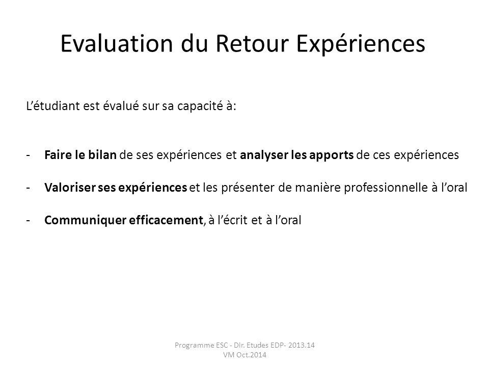 Evaluation du Retour Expériences