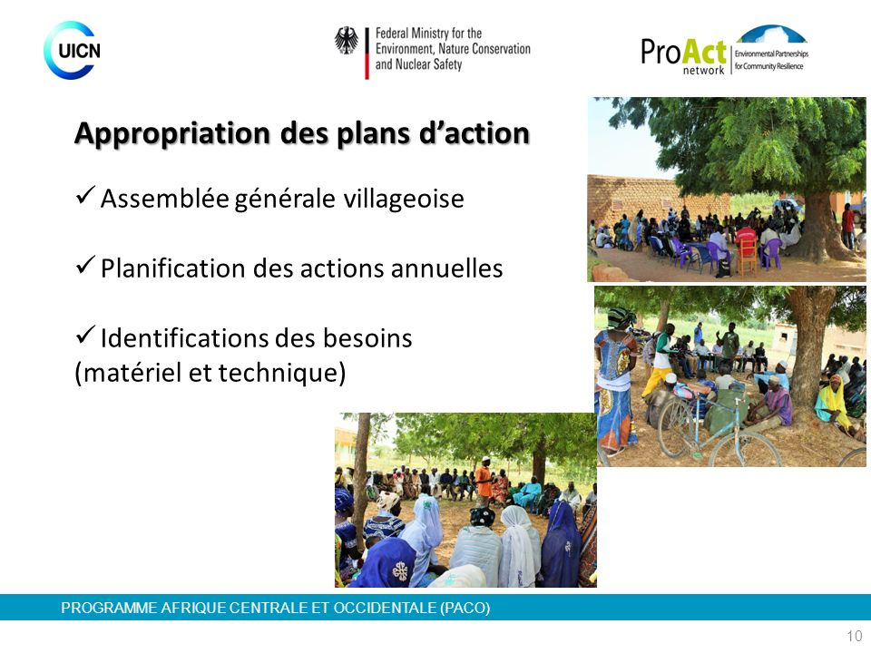 Appropriation des plans d'action