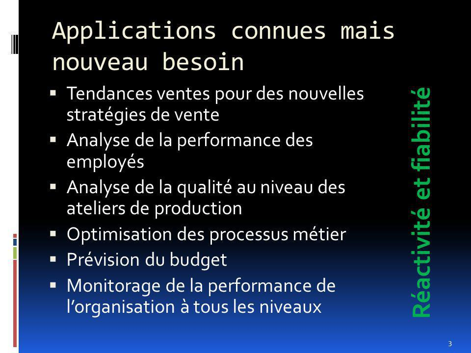 Applications connues mais nouveau besoin