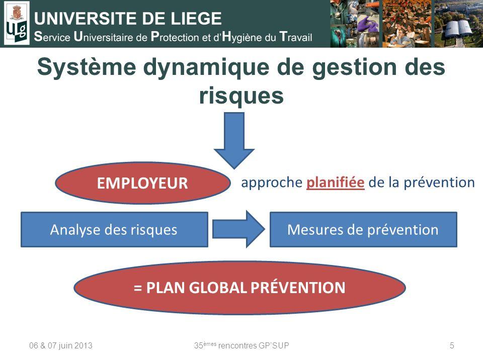 Système dynamique de gestion des risques