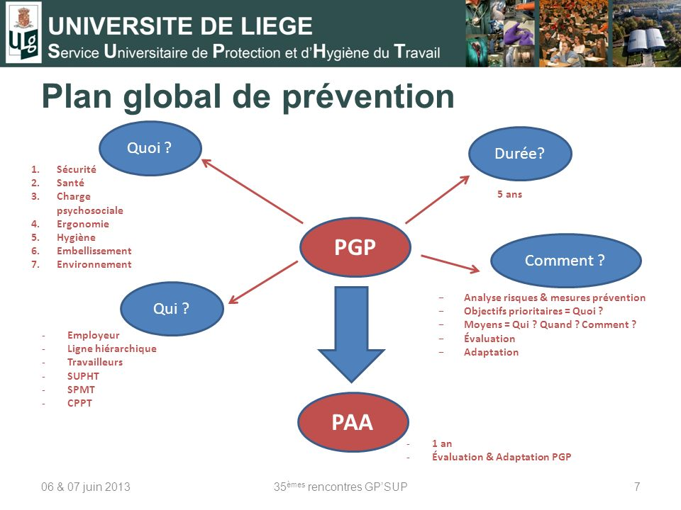 Plan global de prévention