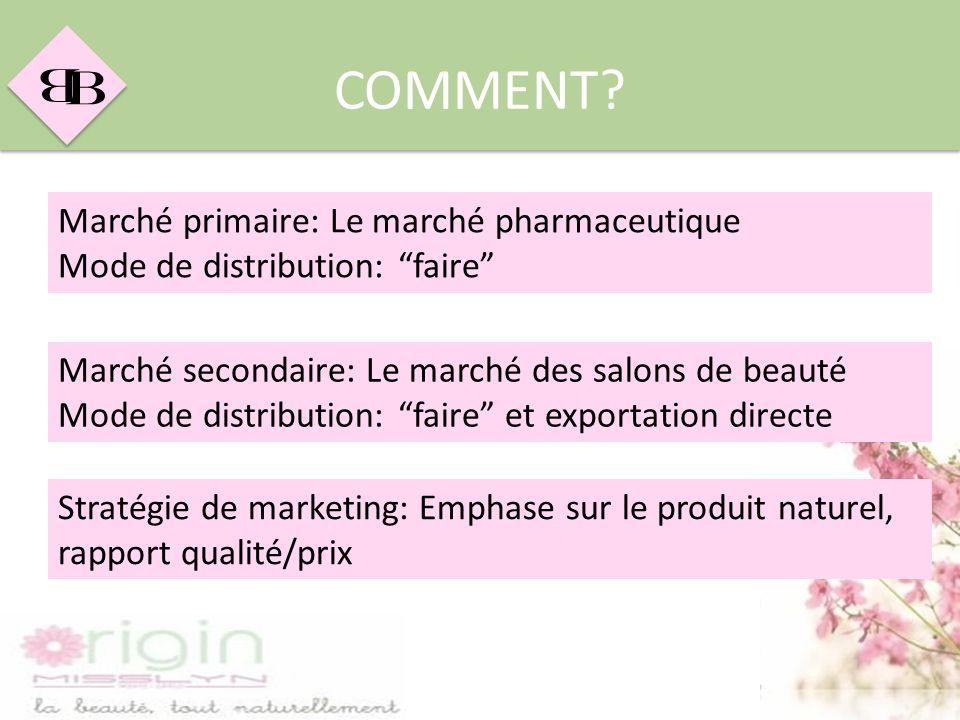 COMMENT Marché primaire: Le marché pharmaceutique