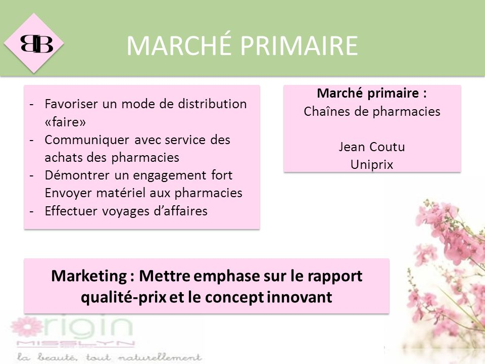 MARCHÉ PRIMAIRE Favoriser un mode de distribution «faire» Communiquer avec service des achats des pharmacies.