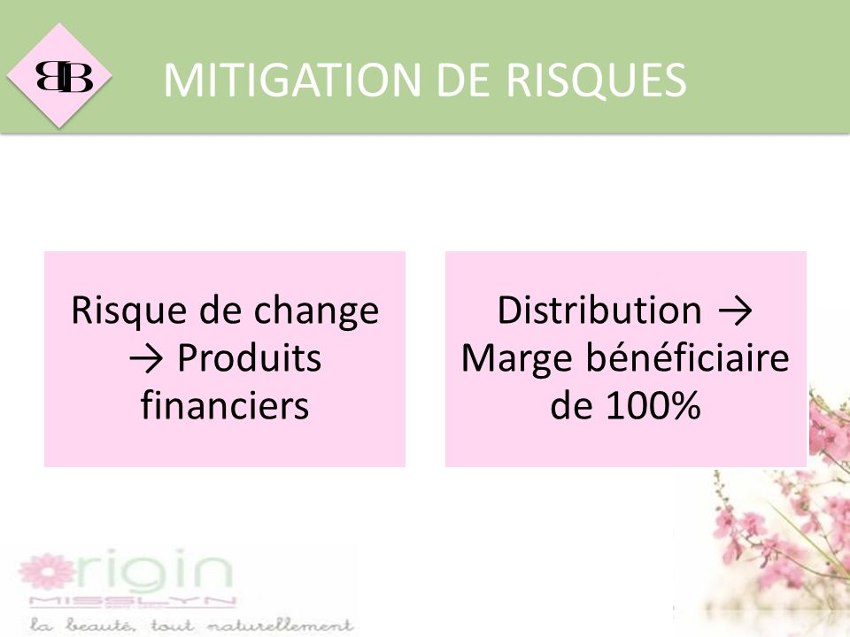 MITIGATION DE RISQUES Risque de change → Produits financiers