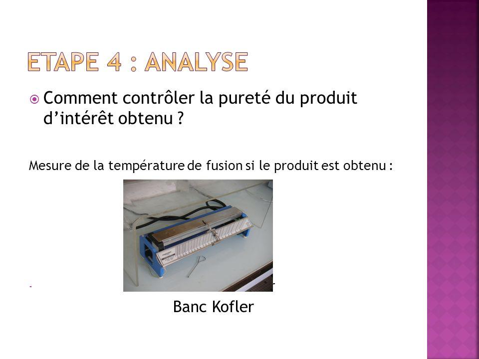 Etape 4 : ANALYSE Comment contrôler la pureté du produit d'intérêt obtenu Mesure de la température de fusion si le produit est obtenu :