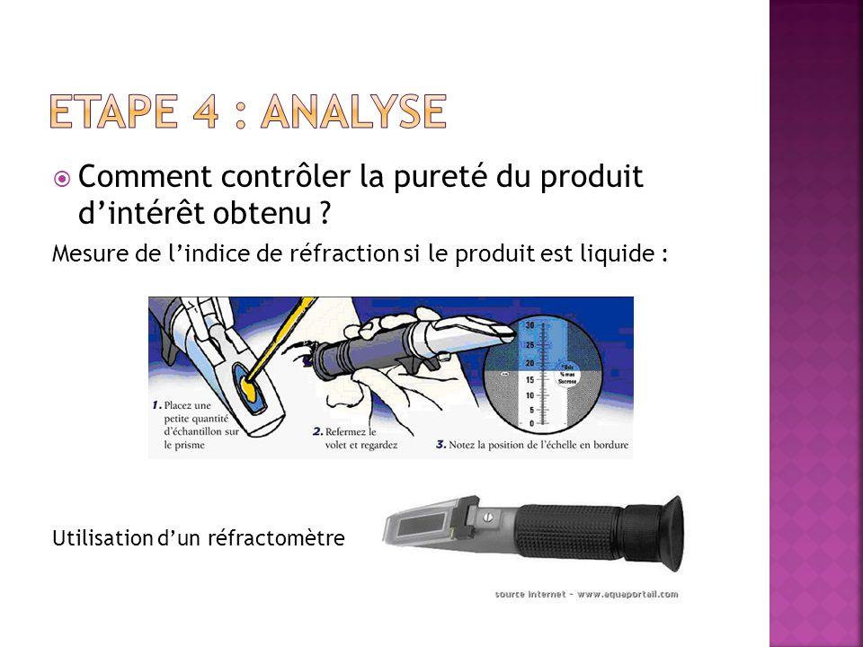 Etape 4 : ANALYSE Comment contrôler la pureté du produit d'intérêt obtenu Mesure de l'indice de réfraction si le produit est liquide :