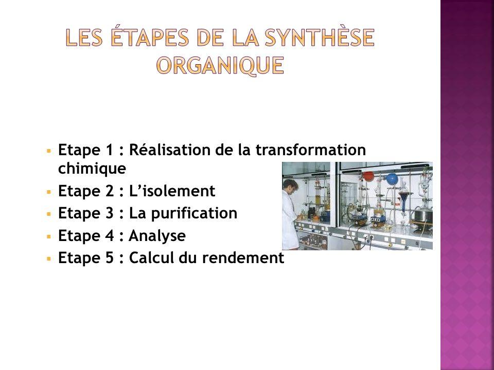 Les étapes de la synthèse organique