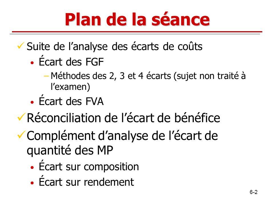 Plan de la séance Réconciliation de l'écart de bénéfice