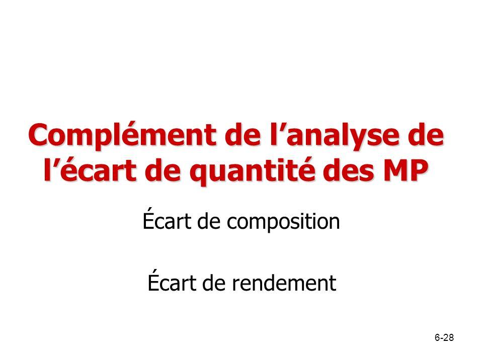 Complément de l'analyse de l'écart de quantité des MP
