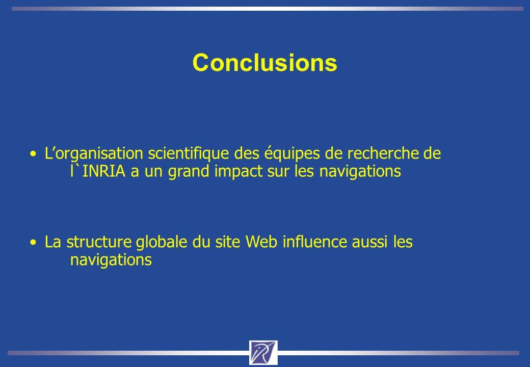 Conclusions L'organisation scientifique des équipes de recherche de l`INRIA a un grand impact sur les navigations.
